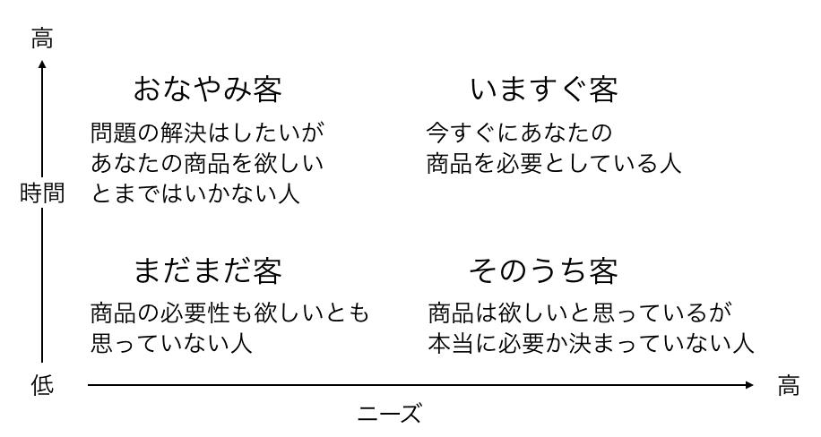 mikomikyaku
