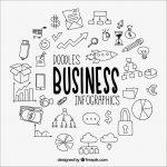 売れる営業資料を効率的に作り上げる3アクション