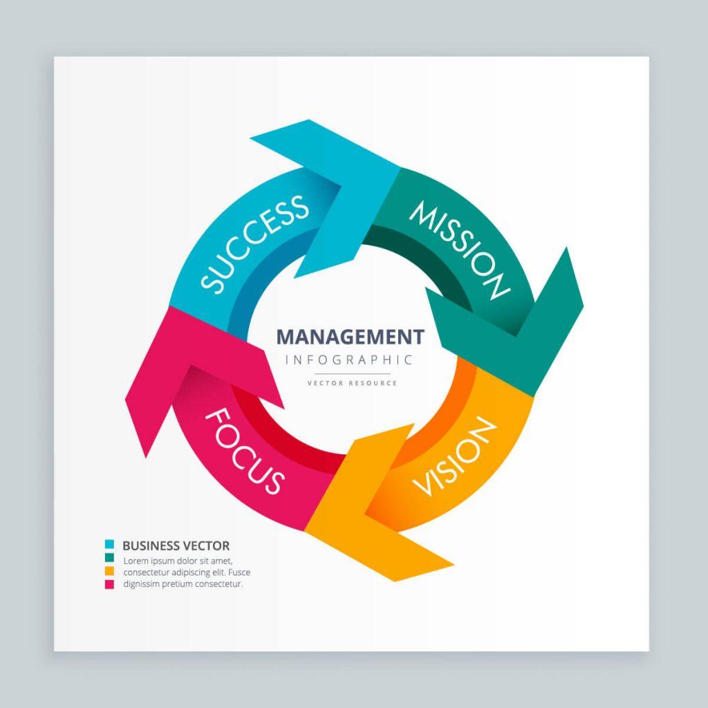 部下が成果を出せない4つの理由と営業マネージャーがやるべき社員営業とは?
