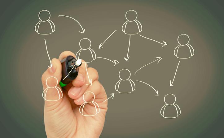 お客様との関係性を整理すると、営業マンの基本姿勢が見えてくる