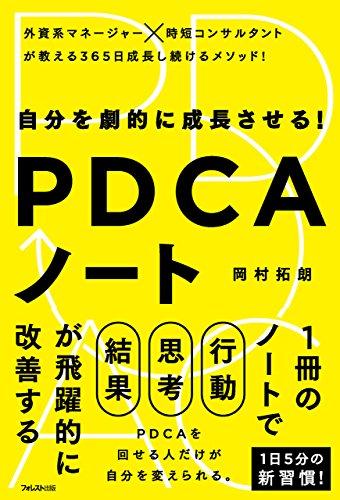 PDCAを成果に直結させる思い込みの罠。効果的にPDCAを活用する3つのコツ